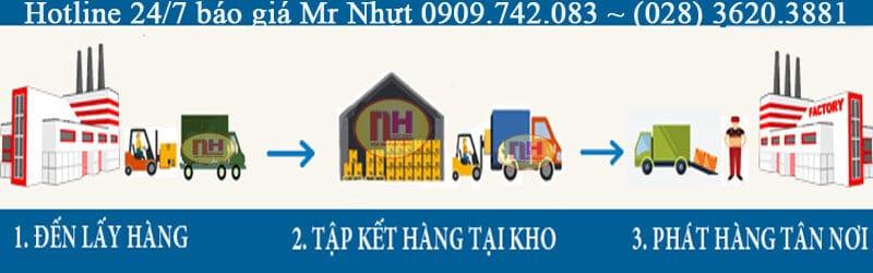 hotline gửi xe máy từ Hưng Yên vào Sài Gòn